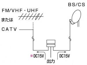 BS混合ブースター使用例